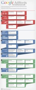 Google-AdWords-The-Small-Business-Guide